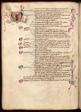 13ème siècle